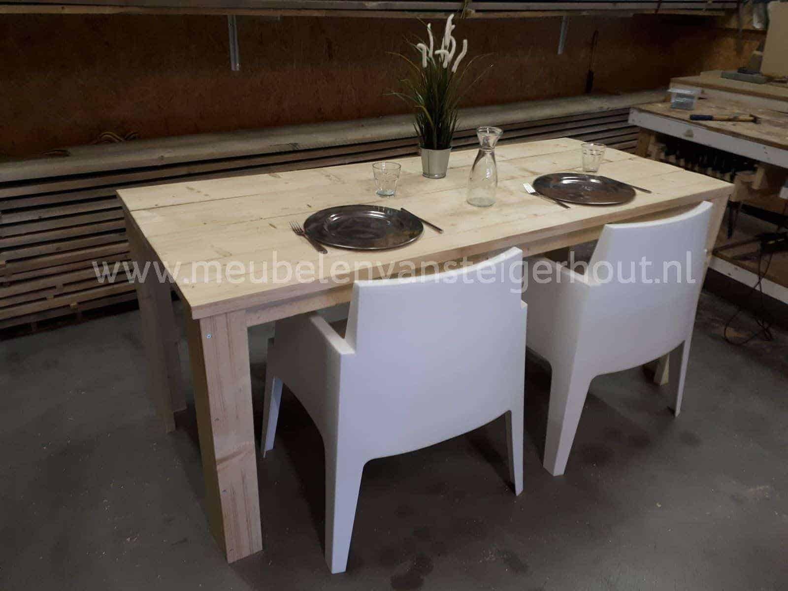 Doe het zelf tafel 80 cm breed meubelen van steigerhout for Zelf tafel maken